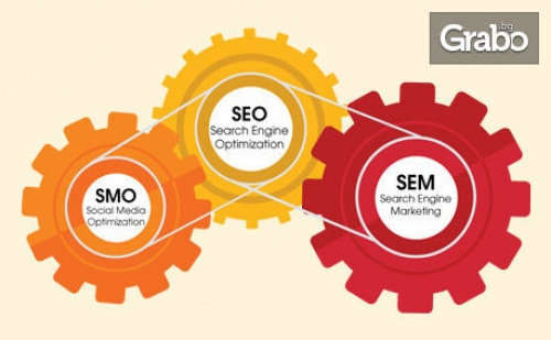 Двумесечен Онлайн Курс маркетинг, Реклама и Оптимизация на Сайтове